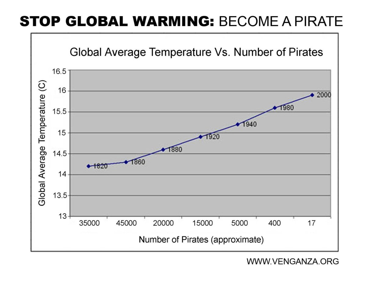global-warming-1200x927.jpg